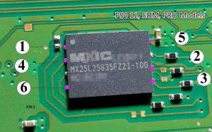 PS4 12 SLIM PRO 1024x637 300x187 MTX KEY،سخت افزار هک پلی استیشن 4 توضیحات تکمیلی قسمت آخر